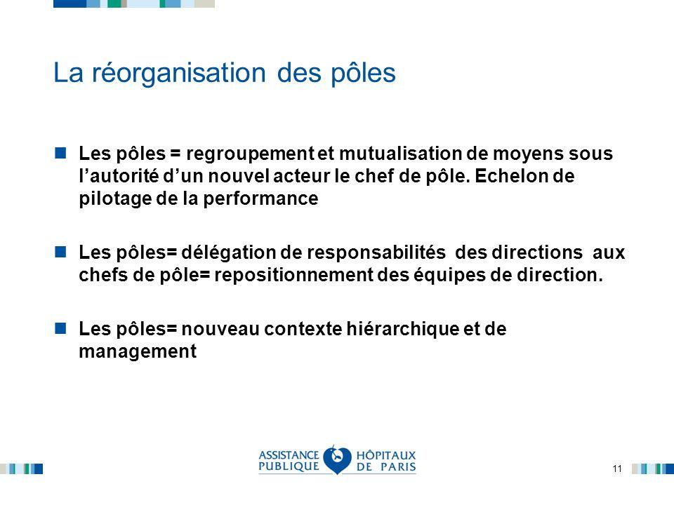 11 La réorganisation des pôles Les pôles = regroupement et mutualisation de moyens sous lautorité dun nouvel acteur le chef de pôle. Echelon de pilota