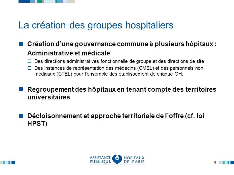 6 La création des groupes hospitaliers Création dune gouvernance commune à plusieurs hôpitaux : Administrative et médicale Des directions administrati