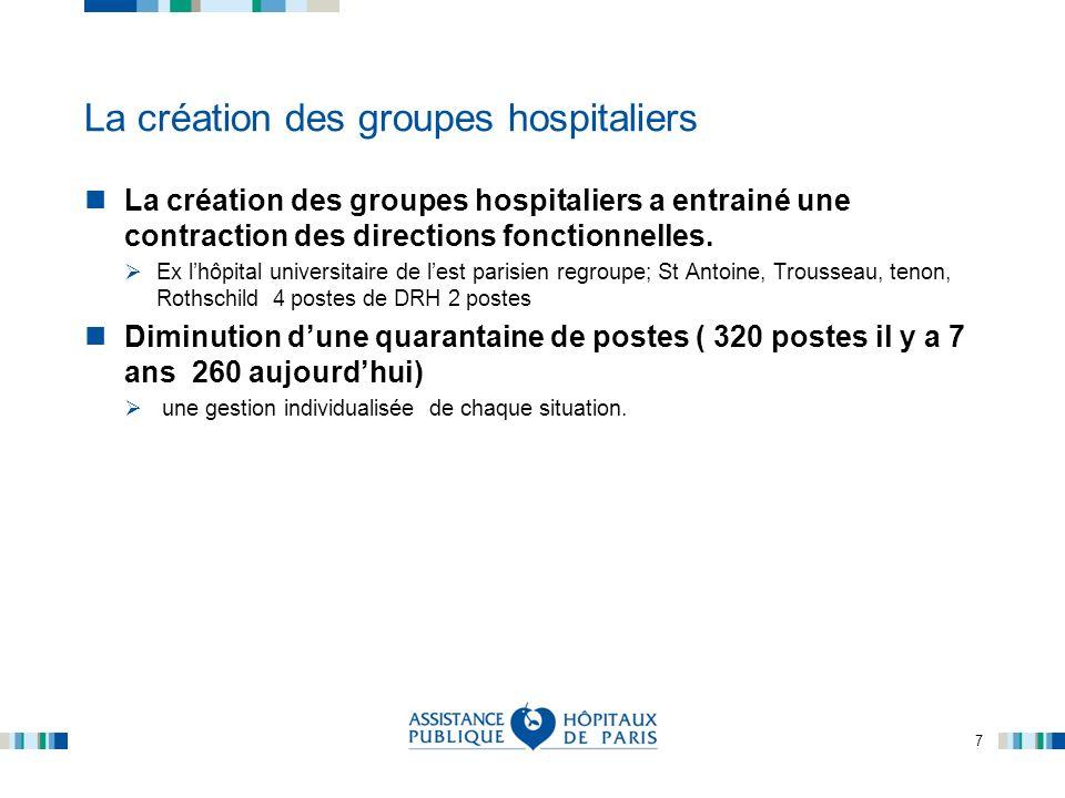 7 La création des groupes hospitaliers La création des groupes hospitaliers a entrainé une contraction des directions fonctionnelles. Ex lhôpital univ