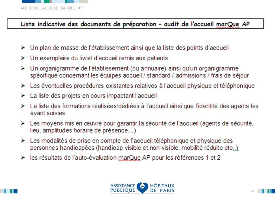 AUDIT DE LACCUEIL MARQUE AP 14