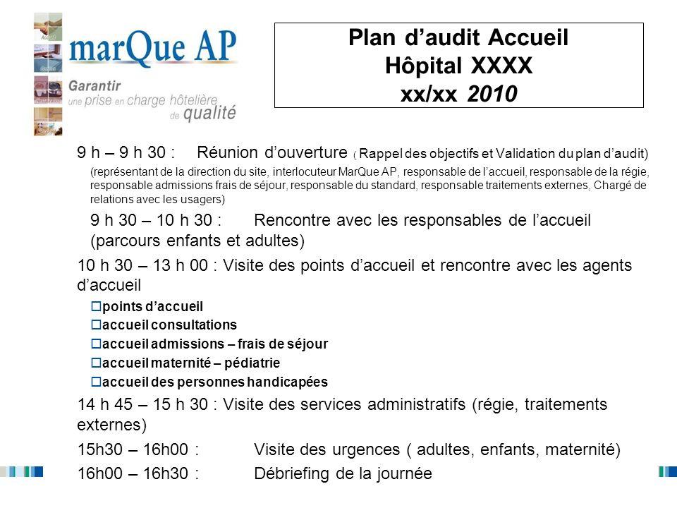 AUDIT DE LACCUEIL MARQUE AP 15 Plan daudit Accueil Hôpital XXXX xx/xx 2010 9 h – 9 h 30 : Réunion douverture ( Rappel des objectifs et Validation du p