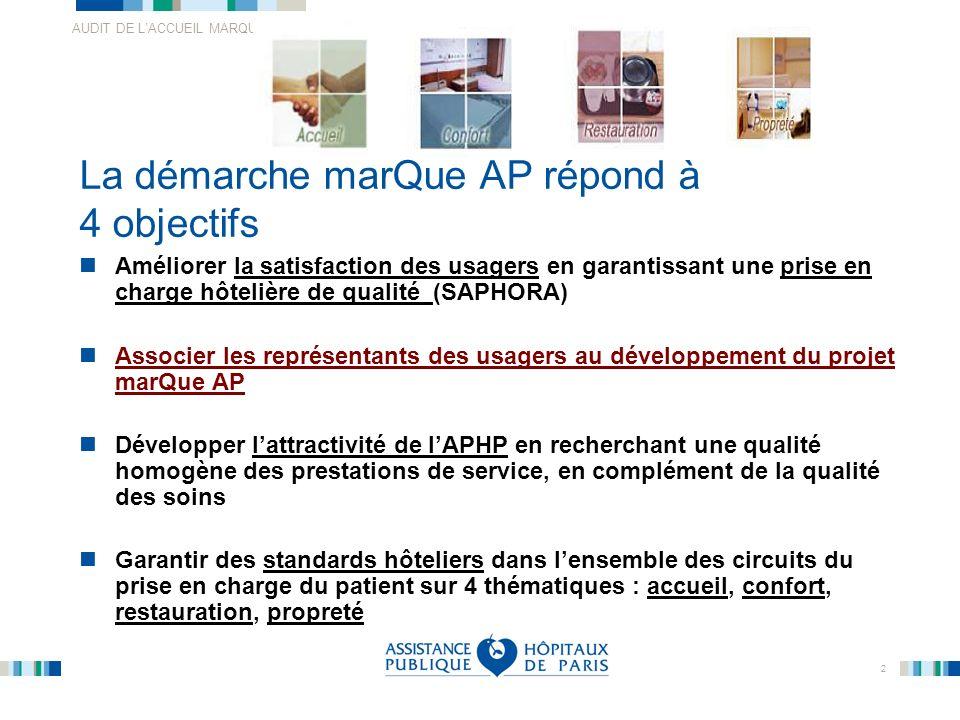 AUDIT DE LACCUEIL MARQUE AP 2 La démarche marQue AP répond à 4 objectifs Améliorer la satisfaction des usagers en garantissant une prise en charge hôt