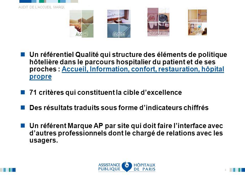 AUDIT DE LACCUEIL MARQUE AP 3 Un référentiel Qualité qui structure des éléments de politique hôtelière dans le parcours hospitalier du patient et de s