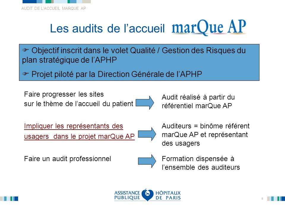 AUDIT DE LACCUEIL MARQUE AP 5 Les audits de laccueil Pour modifier les textes : Menu « Affichage », « Masque », « Masque des diapositives ». Cliquer d