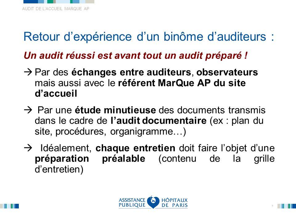 AUDIT DE LACCUEIL MARQUE AP 7 Retour dexpérience dun binôme dauditeurs : Un audit réussi est avant tout un audit préparé ! Par des échanges entre audi
