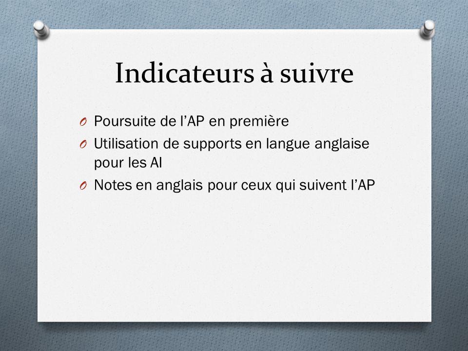 Indicateurs à suivre O Poursuite de lAP en première O Utilisation de supports en langue anglaise pour les AI O Notes en anglais pour ceux qui suivent lAP