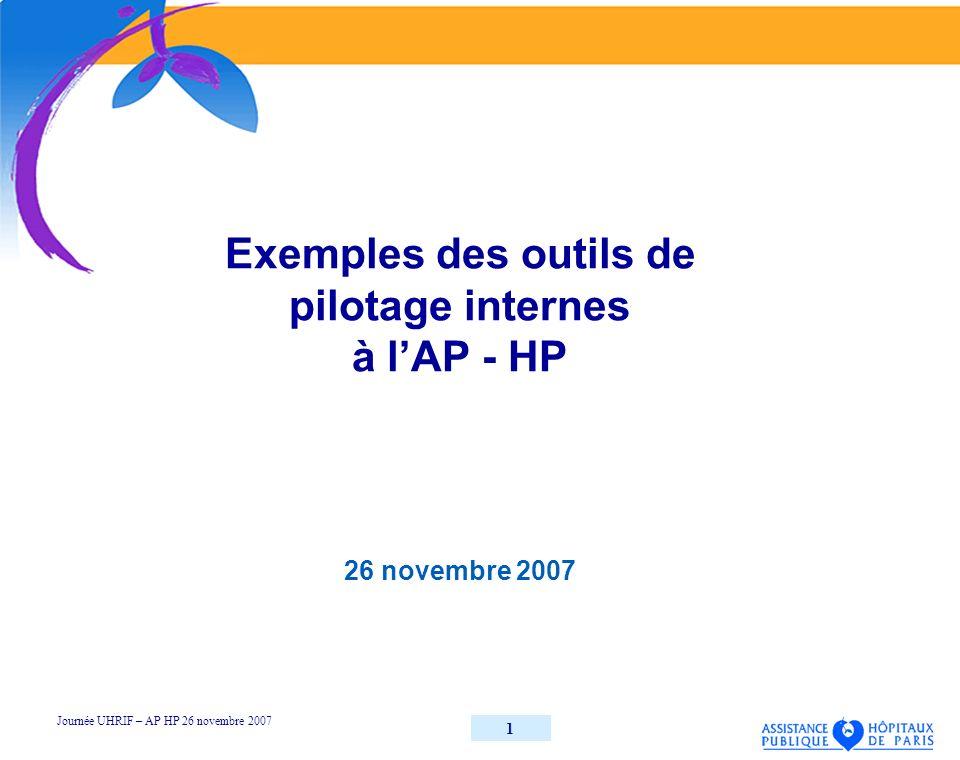 Journée UHRIF – AP HP 26 novembre 2007 1 Exemples des outils de pilotage internes à lAP - HP 26 novembre 2007