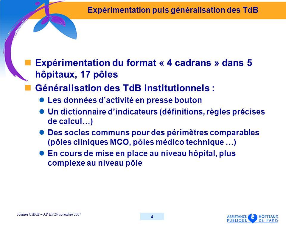Journée UHRIF – AP HP 26 novembre 2007 4 Expérimentation puis généralisation des TdB Expérimentation du format « 4 cadrans » dans 5 hôpitaux, 17 pôles