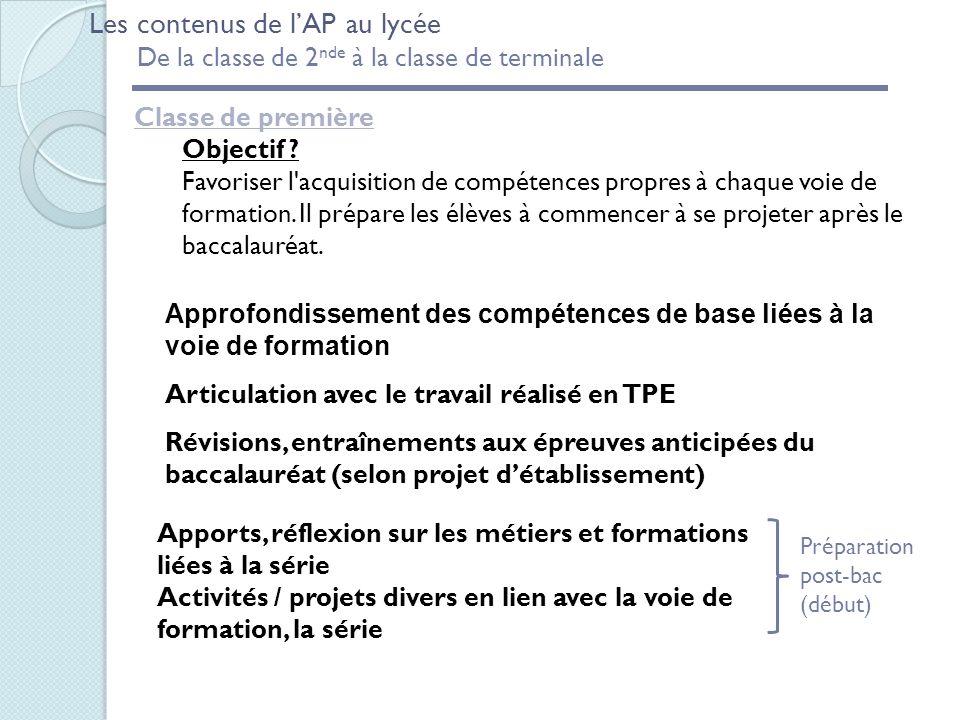 Les contenus de lAP au lycée De la classe de 2 nde à la classe de terminale Classe de première Objectif .