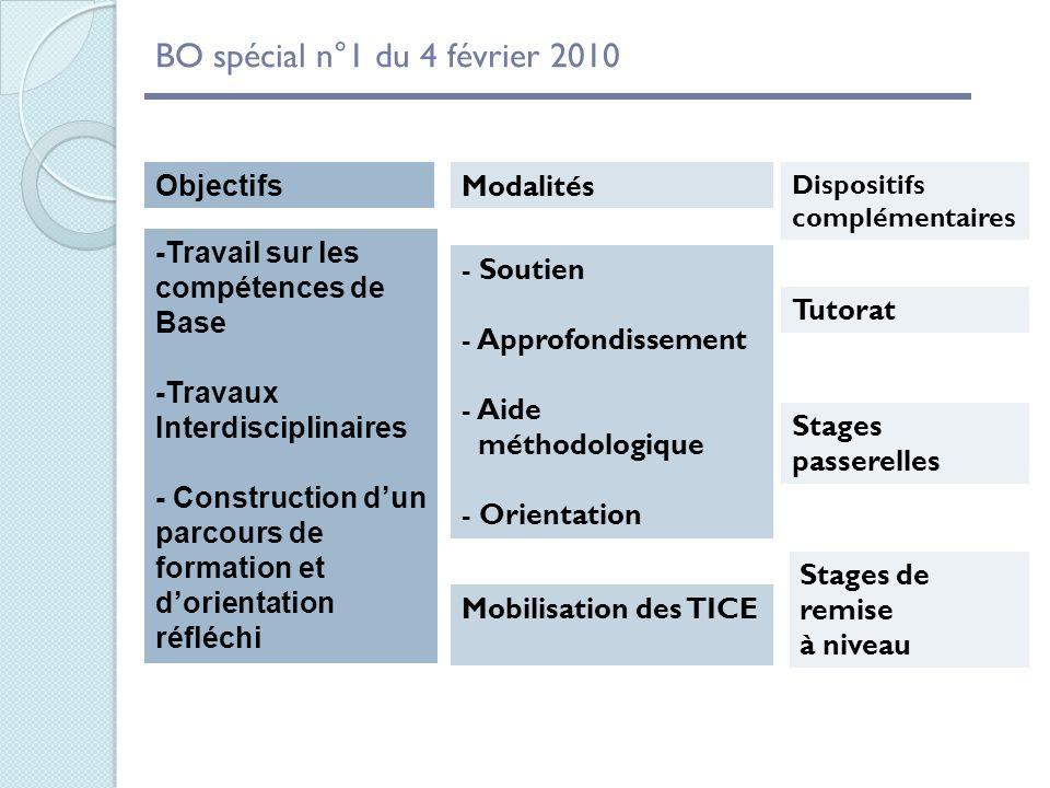 BO spécial n°1 du 4 février 2010 -Travail sur les compétences de Base -Travaux Interdisciplinaires - Construction dun parcours de formation et dorient