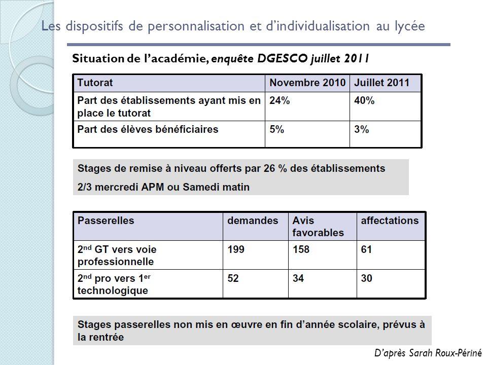 Les dispositifs de personnalisation et dindividualisation au lycée Situation de lacadémie, enquête DGESCO juillet 2011 Daprès Sarah Roux-Périné