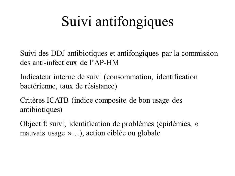 Suivi antifongiques Suivi des DDJ antibiotiques et antifongiques par la commission des anti-infectieux de lAP-HM Indicateur interne de suivi (consomma