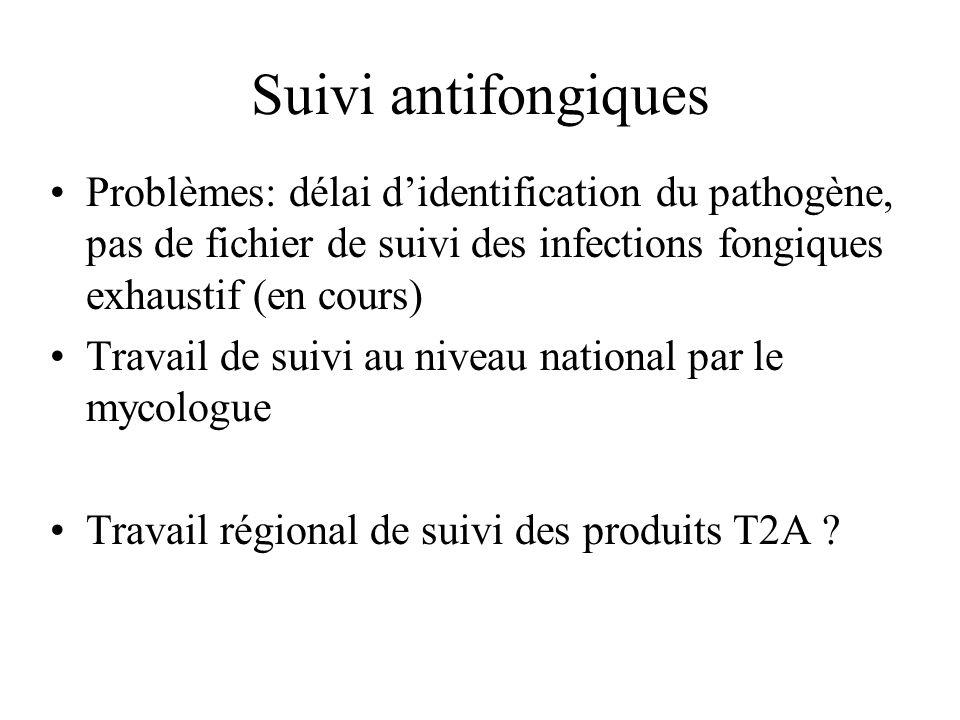 Suivi antifongiques Problèmes: délai didentification du pathogène, pas de fichier de suivi des infections fongiques exhaustif (en cours) Travail de su