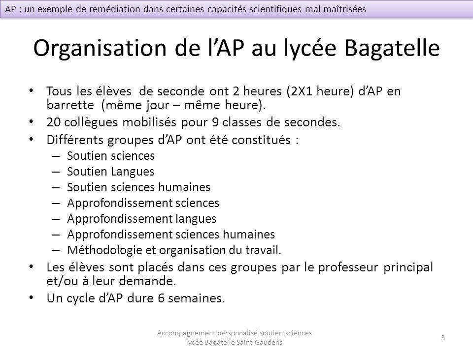 Organisation de lAP au lycée Bagatelle Tous les élèves de seconde ont 2 heures (2X1 heure) dAP en barrette (même jour – même heure). 20 collègues mobi