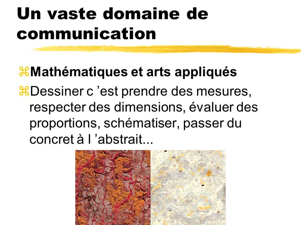 Un vaste domaine de communication zMathématiques et arts appliqués zDessiner c est prendre des mesures, respecter des dimensions, évaluer des proporti