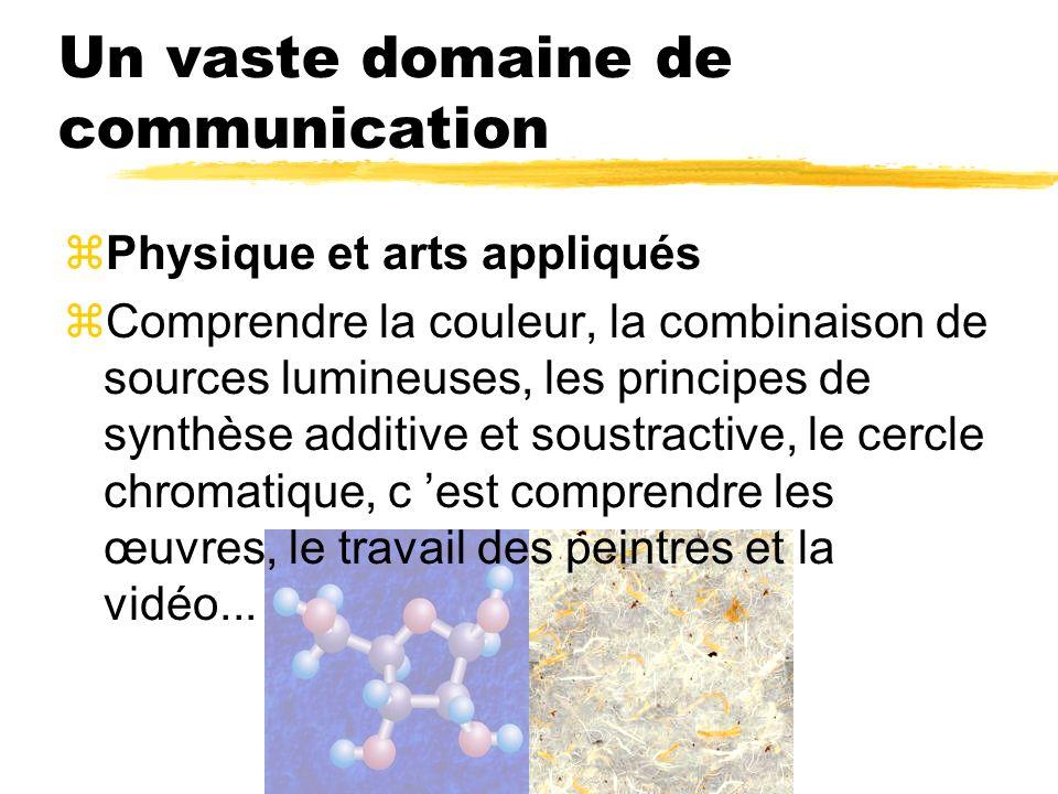 Un vaste domaine de communication zPhysique et arts appliqués zComprendre la couleur, la combinaison de sources lumineuses, les principes de synthèse