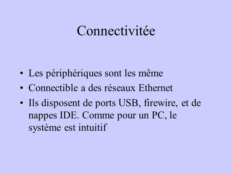 Connectivitée Les périphériques sont les même Connectible a des réseaux Ethernet Ils disposent de ports USB, firewire, et de nappes IDE. Comme pour un