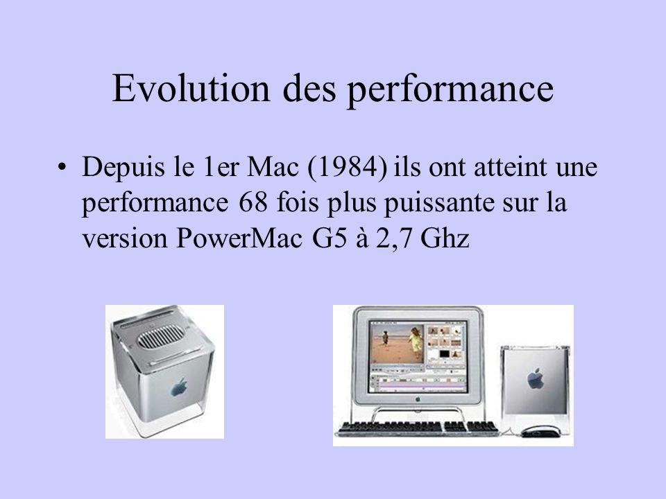 Evolution des performance Depuis le 1er Mac (1984) ils ont atteint une performance 68 fois plus puissante sur la version PowerMac G5 à 2,7 Ghz