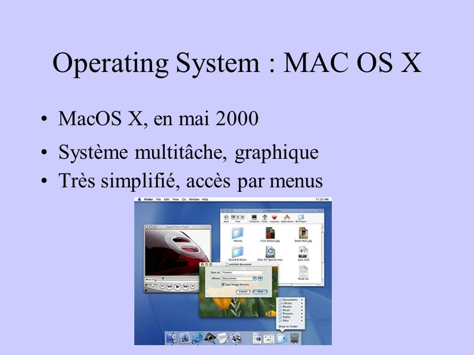 Operating System : MAC OS X MacOS X, en mai 2000 Système multitâche, graphique Très simplifié, accès par menus