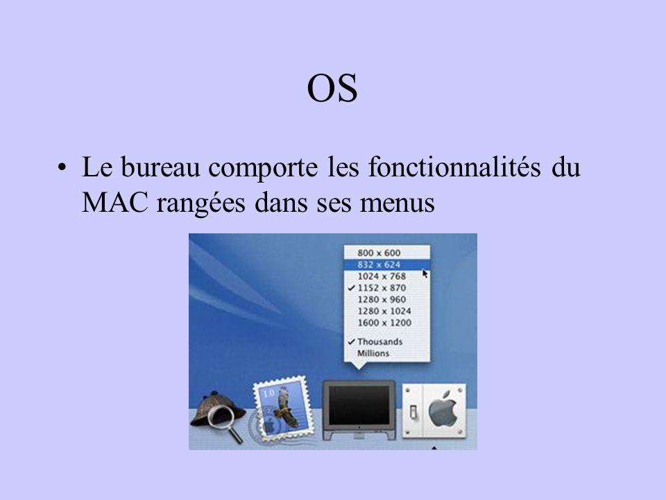 OS Le bureau comporte les fonctionnalités du MAC rangées dans ses menus