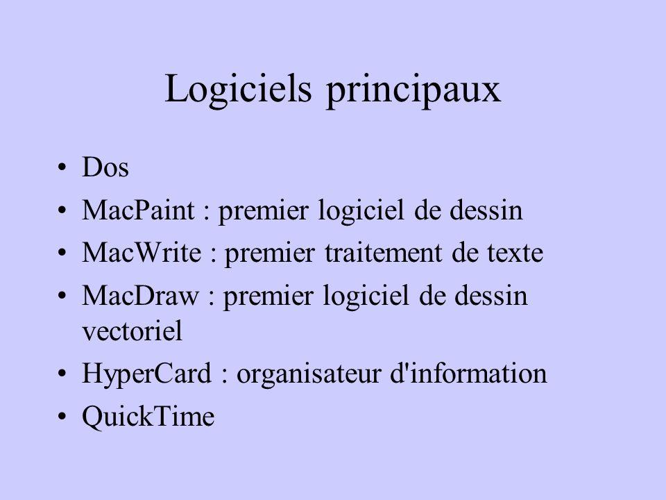 Logiciels principaux Dos MacPaint : premier logiciel de dessin MacWrite : premier traitement de texte MacDraw : premier logiciel de dessin vectoriel H