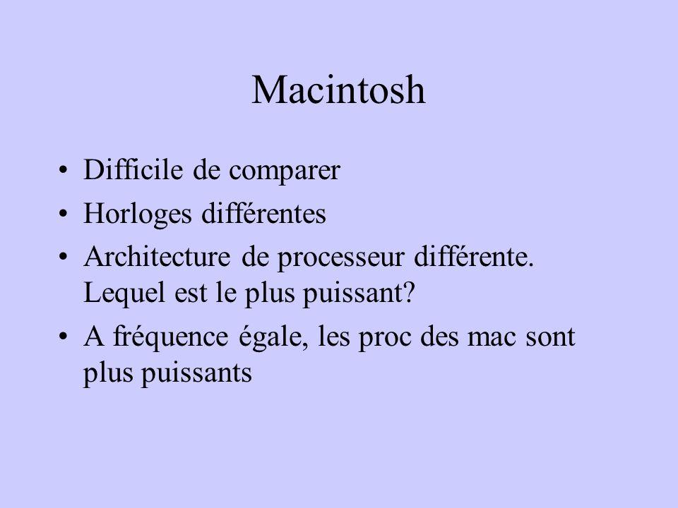 Macintosh Difficile de comparer Horloges différentes Architecture de processeur différente. Lequel est le plus puissant? A fréquence égale, les proc d