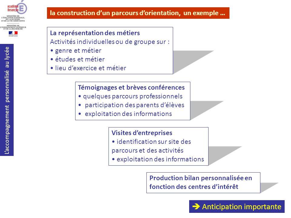 Laccompagnement personnalisé au lycée la construction dun parcours dorientation, un exemple … La représentation des métiers Activités individuelles ou