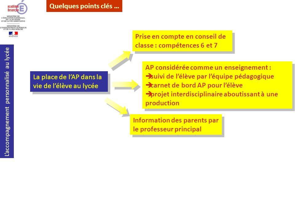 Laccompagnement personnalisé au lycée Prise en compte en conseil de classe : compétences 6 et 7 AP considérée comme un enseignement : suivi de lélève