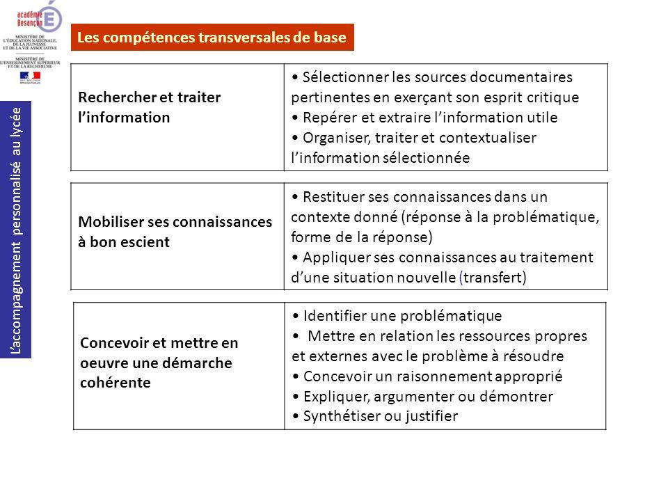 Laccompagnement personnalisé au lycée LAP à travers quelques sites : http://www.education.gouv.fr/pid23791/special-4-fevrier-2010.html le BO http://eduscol.education.fr/pid25088-cid54980/accompagnement- personnalise-exemples-d-organisation.html Exemple dorganisation http://eduscol.education.fr/pid25088-cid54985/accompagnement- personnalise-evaluation-des-besoins.html Evaluer les besoins des élèves http://eduscol.education.fr/pid25088-cid55003/accompagnement- personnalise-apprendre-a-travailler.html Apprendre à travailler http://eduscol.education.fr/pid25088-cid54909/accompagnement- personnalise-projets-de-l-eleve-et-orientation.html LAP sitographie (1)