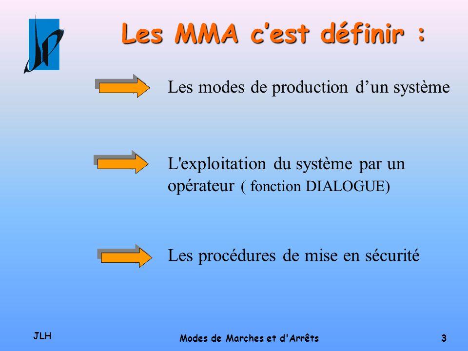 JLH Modes de Marches et d'Arrêts 2 Introduction Le fonctionnement normal dun système étant connu, il est nécessaire détudier les procédures de : Mise