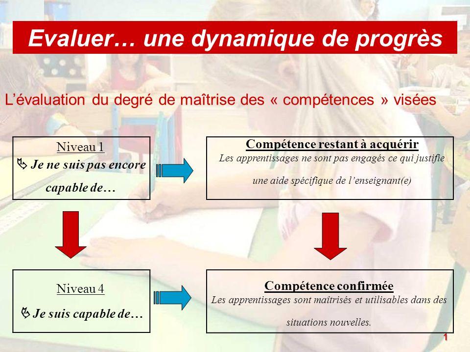 Evaluer… une dynamique de progrès Lévaluation du degré de maîtrise des « compétences » visées Niveau 1 Je ne suis pas encore capable de… Niveau 4 Je s
