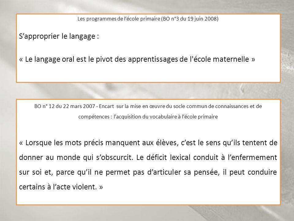 Les programmes de lécole primaire (BO n°3 du 19 juin 2008) Sapproprier le langage : « Le langage oral est le pivot des apprentissages de l'école mater
