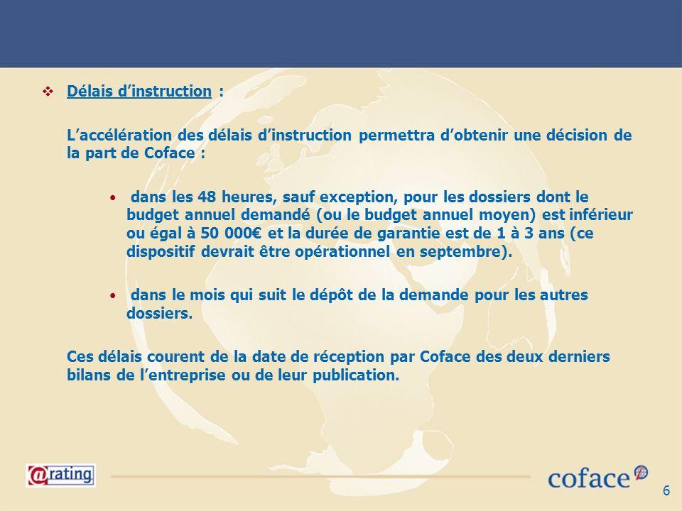 17 VOTRE CONTACT REGION NORD/ PICARDIE Claudie JONARD Déléguée Régionale Développement Garanties Publiques 4 Place Notre Dame 80039 Amiens Cedex Tel : 03 22 22 48 23 Portable : 06 15 77 74 28 Fax : 03 22 92 69 08 E-mail : claudie_jonard@coface.comclaudie_jonard@coface.com