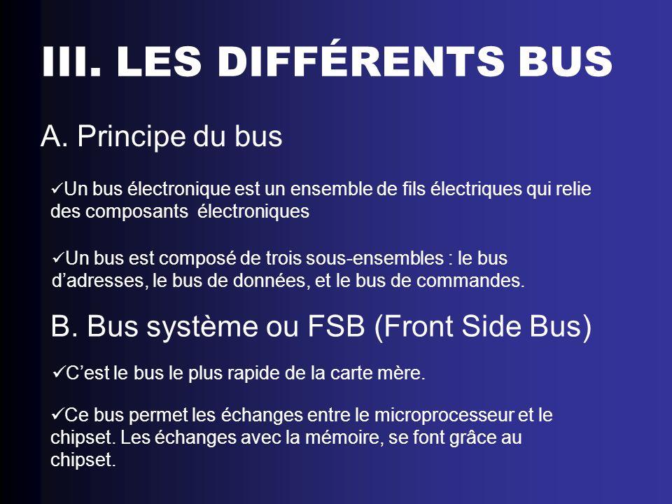 III. LES DIFFÉRENTS BUS A. Principe du bus Un bus électronique est un ensemble de fils électriques qui relie des composants électroniques Un bus est c