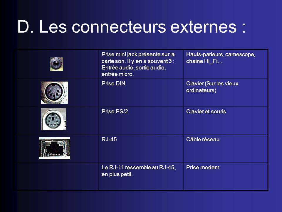 D. Les connecteurs externes : Prise mini jack présente sur la carte son. Il y en a souvent 3 : Entrée audio, sortie audio, entrée micro. Hauts-parleur