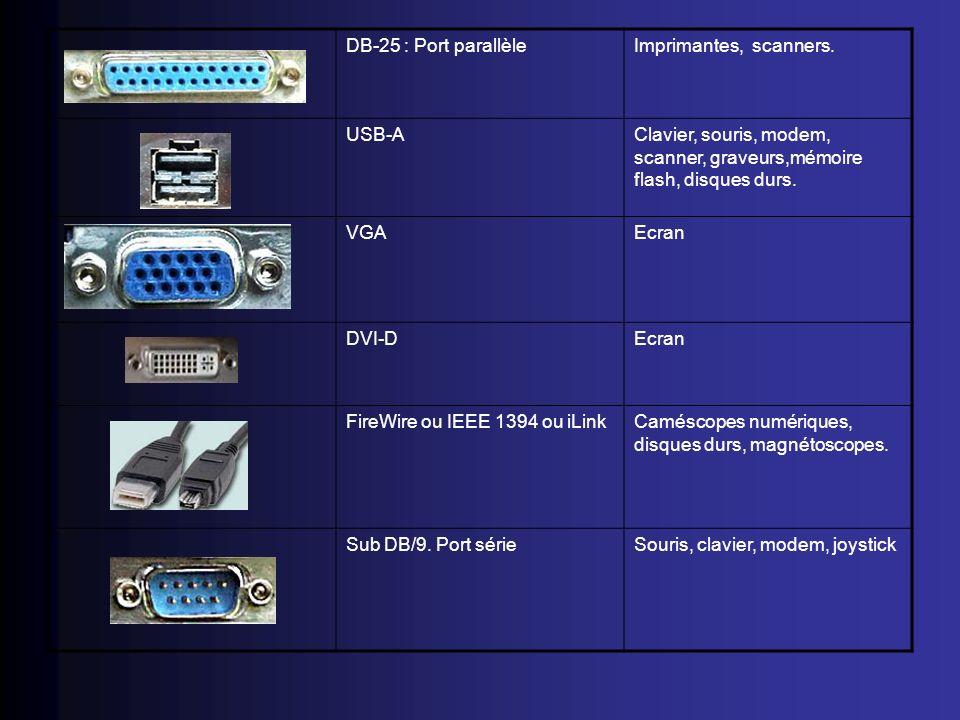 DB-25 : Port parallèleImprimantes, scanners. USB-AClavier, souris, modem, scanner, graveurs,mémoire flash, disques durs. VGAEcran DVI-DEcran FireWire