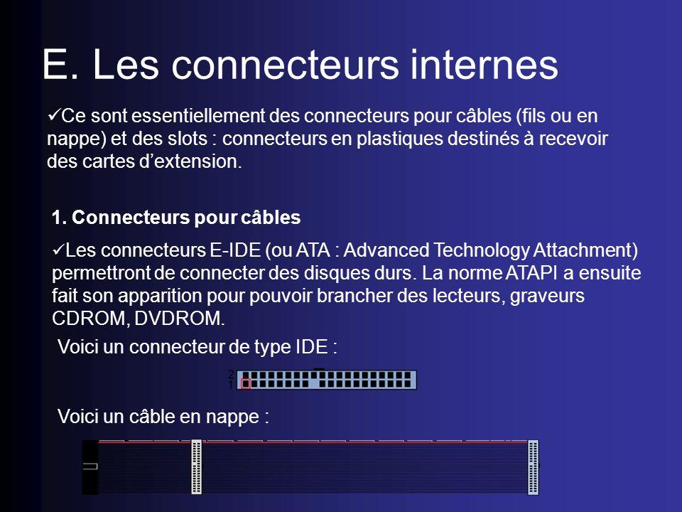 E. Les connecteurs internes Ce sont essentiellement des connecteurs pour câbles (fils ou en nappe) et des slots : connecteurs en plastiques destinés à