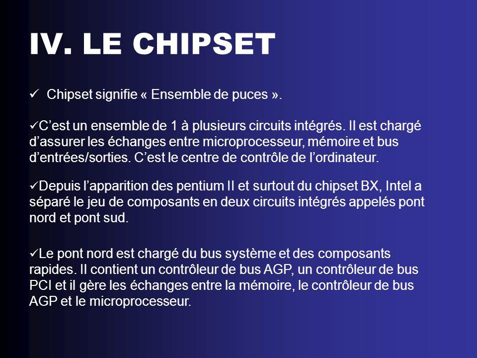 IV. LE CHIPSET Chipset signifie « Ensemble de puces ». Cest un ensemble de 1 à plusieurs circuits intégrés. Il est chargé dassurer les échanges entre