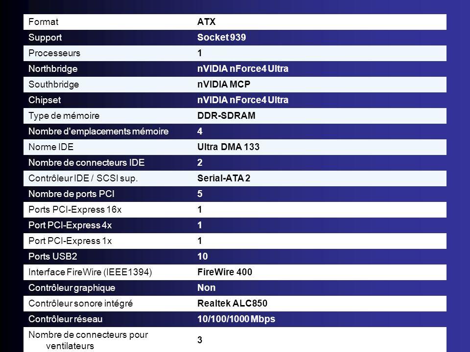 FormatATX SupportSocket 939 Processeurs1 NorthbridgenVIDIA nForce4 Ultra SouthbridgenVIDIA MCP ChipsetnVIDIA nForce4 Ultra Type de mémoireDDR-SDRAM No