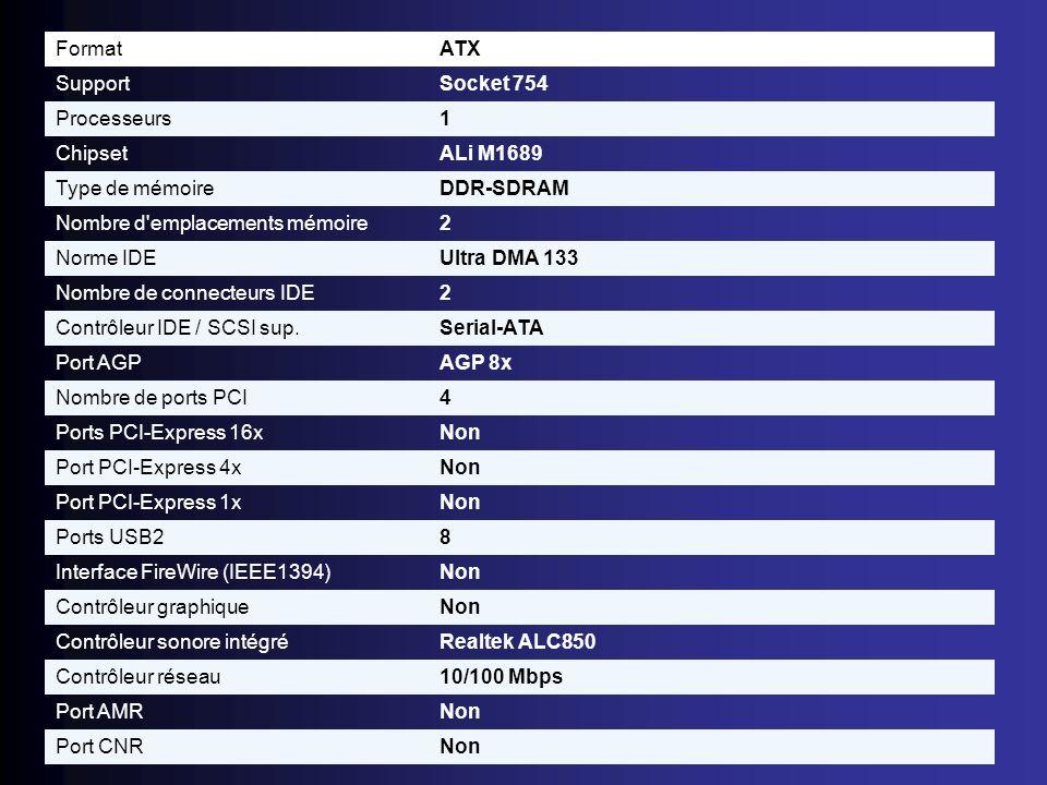 FormatATX SupportSocket 754 Processeurs1 ChipsetALi M1689 Type de mémoireDDR-SDRAM Nombre d'emplacements mémoire2 Norme IDEUltra DMA 133 Nombre de con
