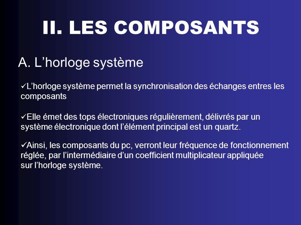 II. LES COMPOSANTS A. Lhorloge système Lhorloge système permet la synchronisation des échanges entres les composants Elle émet des tops électroniques