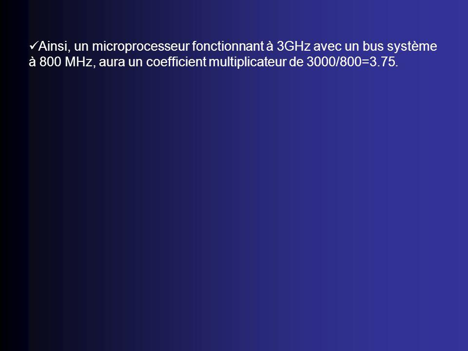 Ainsi, un microprocesseur fonctionnant à 3GHz avec un bus système à 800 MHz, aura un coefficient multiplicateur de 3000/800=3.75.