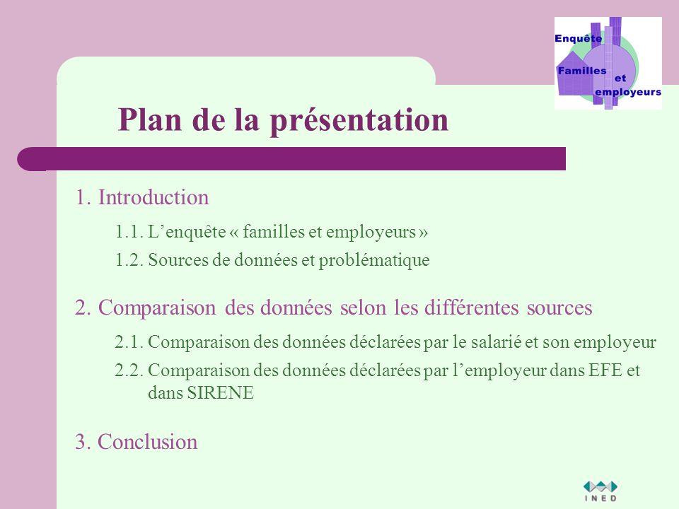 Plan de la présentation 1. Introduction 1.1. Lenquête « familles et employeurs » 1.2.