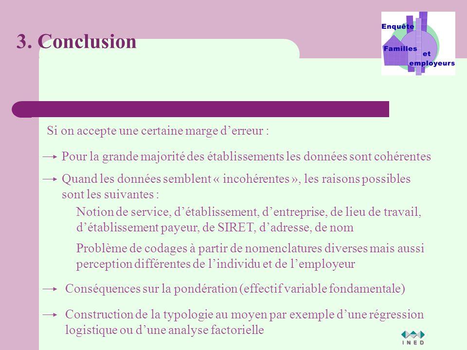3. Conclusion Conséquences sur la pondération (effectif variable fondamentale) Construction de la typologie au moyen par exemple dune régression logis