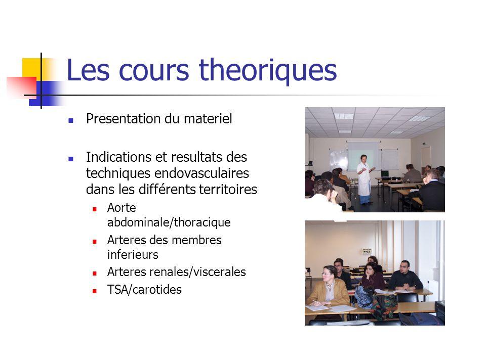 Les cours theoriques Presentation du materiel Indications et resultats des techniques endovasculaires dans les différents territoires Aorte abdominale/thoracique Arteres des membres inferieurs Arteres renales/viscerales TSA/carotides