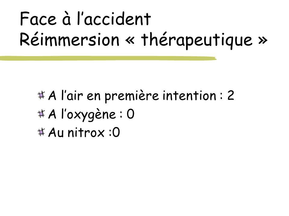 Face à laccident Réimmersion « thérapeutique » A lair en première intention : 2 A loxygène : 0 Au nitrox :0