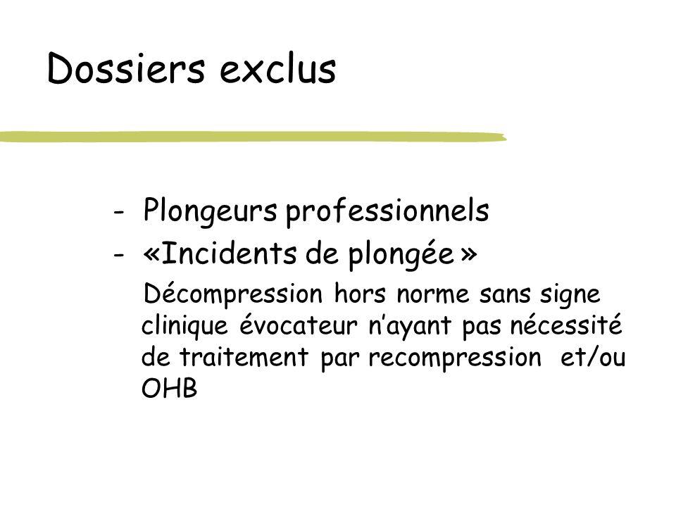 Dossiers exclus - Plongeurs professionnels - «Incidents de plongée » Décompression hors norme sans signe clinique évocateur nayant pas nécessité de tr