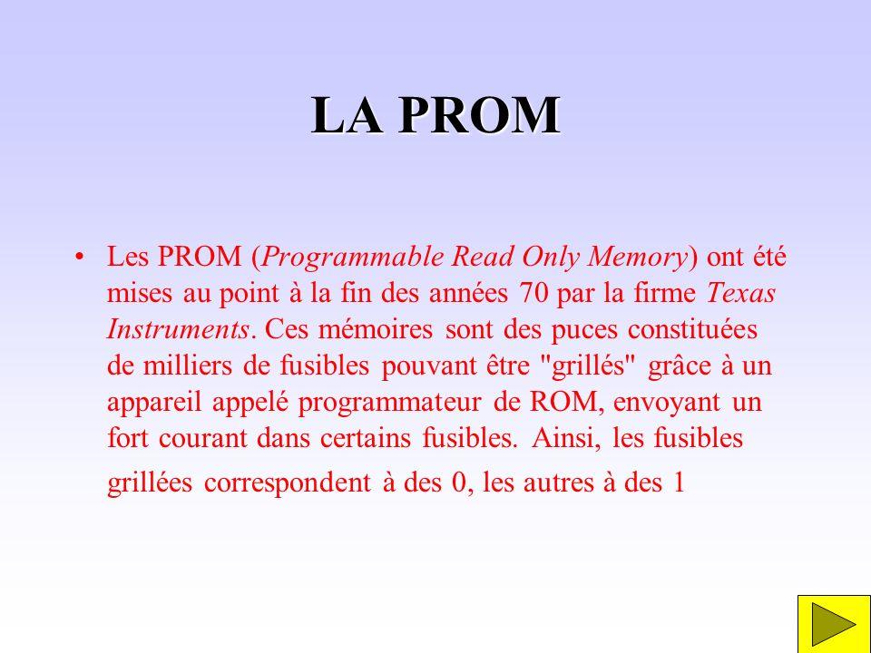 LA PROM Les PROM (Programmable Read Only Memory) ont été mises au point à la fin des années 70 par la firme Texas Instruments. Ces mémoires sont des p