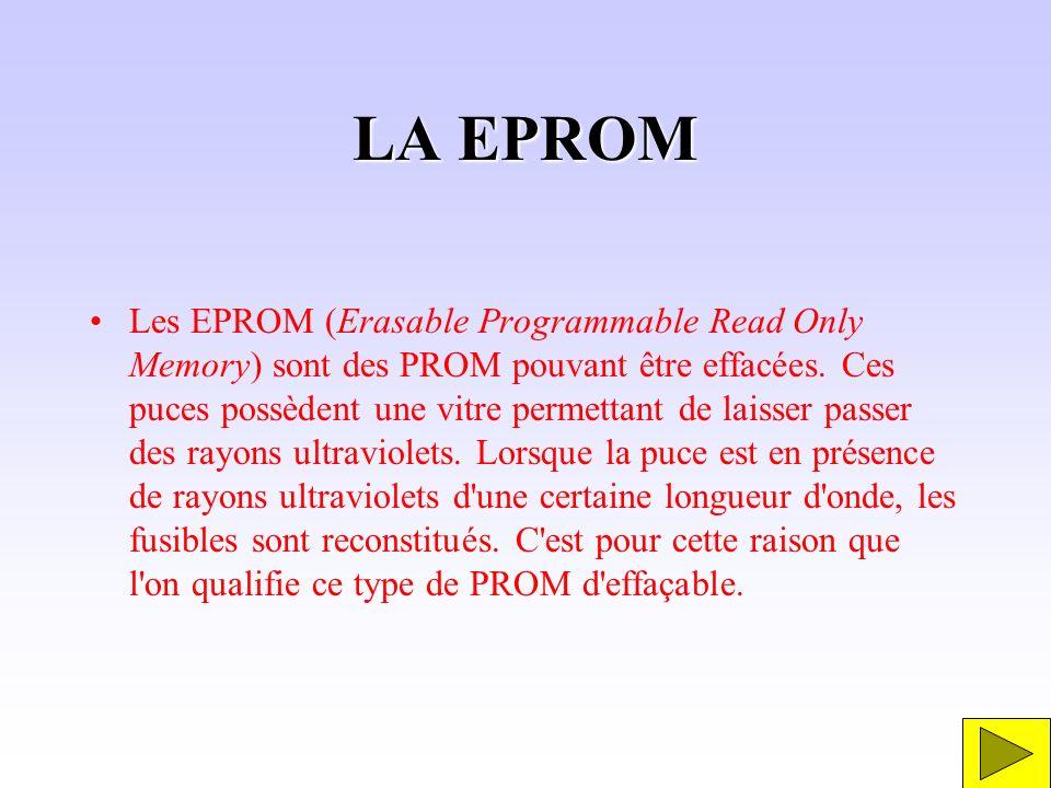 LAEPROM Les EPROM (Erasable Programmable Read Only Memory) sont des PROM pouvant être effacées. Ces puces possèdent une vitre permettant de laisser pa