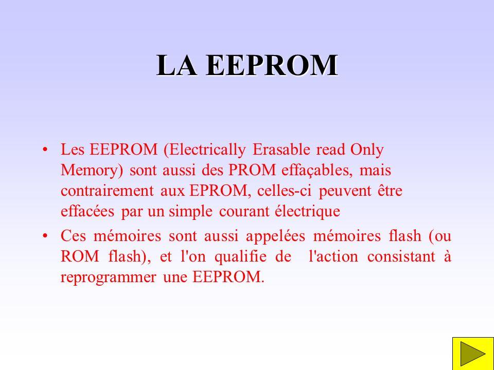 LA EEPROM Les EEPROM (Electrically Erasable read Only Memory) sont aussi des PROM effaçables, mais contrairement aux EPROM, celles-ci peuvent être eff